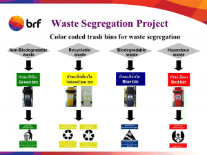 BRF Waste Segregation Project_Eng_new
