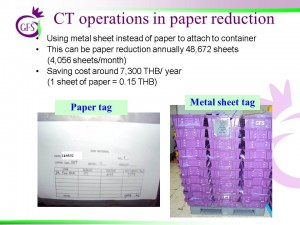 CT Options in pater reduction