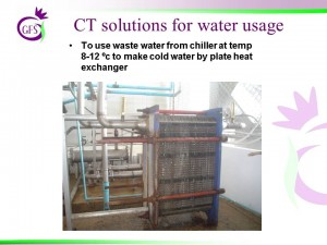 CT Solutions for water usage2