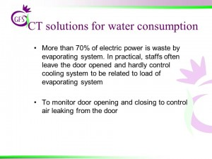 CT solutions for water consumption