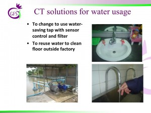 CT solutions for water usage